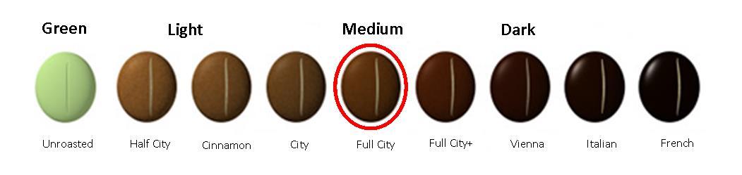 crl-fullcity.jpg